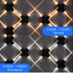 Светодиодная лампа ULTRA LED G9 2.5W 3000K 2 шт